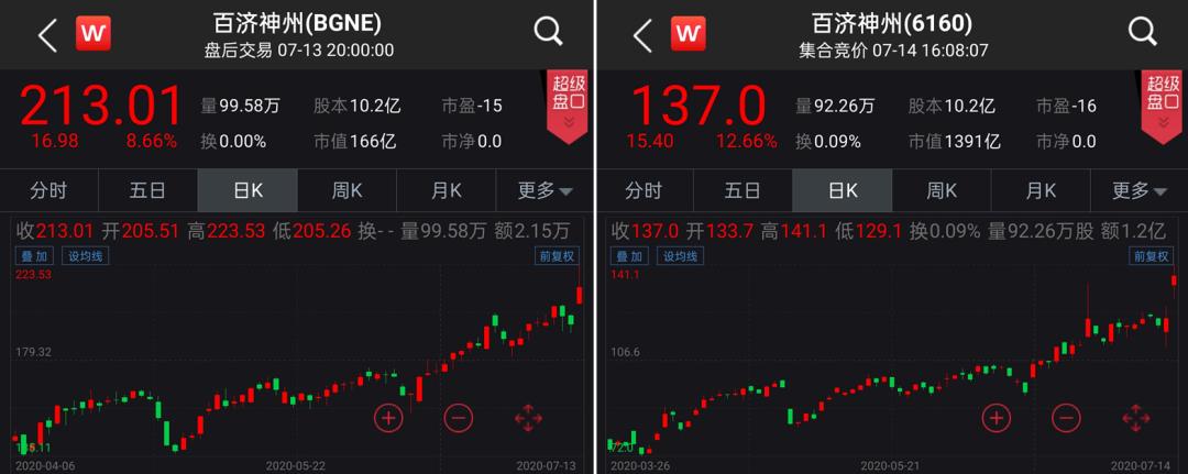 http://www.umeiwen.com/caijingmi/2191671.html