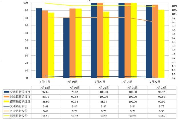 央行2013年贷款利率_央行贷款利率处在相对较低水平银行利差适中