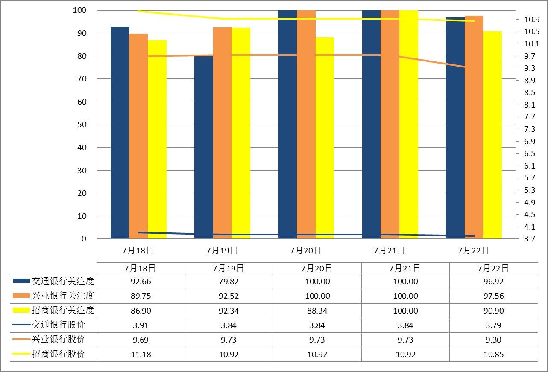 央行2013年贷款利率_